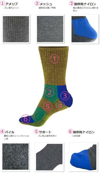 【楽天ランキング1位】日本製靴下【送料無料メール便】ミドリ安全開発強フィットソックスレギュラータイプフリー(24〜27cm)[グレイ、グレイ/ブルー、ブラック、ネイビー、ダークレッド、ホワイト]