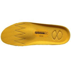 ミドリ安全 インソール 中敷 靴備品 PE 静電インソール G3 PE カップインソール 静電気帯電防止仕様