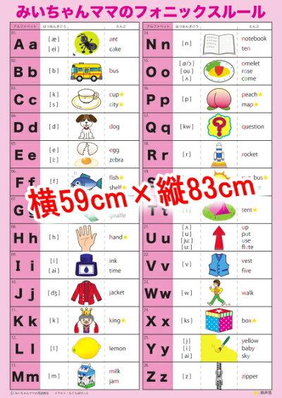 フォニックス表(発音記号入)ポスター・アルファベットポスター