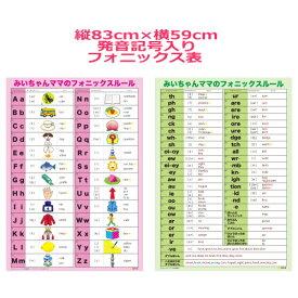 【A1ポスターサイズ】みいちゃんママのフォニックスルール表(発音記号入)。子供、小学生、中学生におすすめ