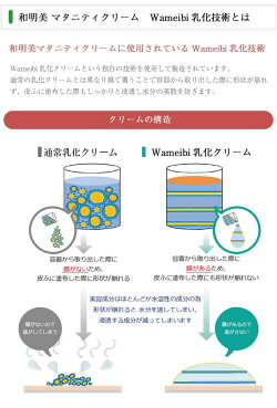 マタニティケア・妊娠線予防クリーム・保湿ボディクリーム