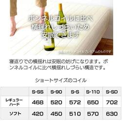 【組立設置無料】90×196cmサイズ日本製ポケットコイル脚付きマットレス品質安心、強度抜群の4本脚タイプ