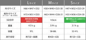 スーツケースMサイズ拡張軽量中型ファスナータイプ