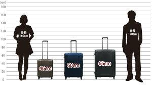 究極の軽さを実現!スーツケース≪ZER2008≫66cmLサイズ(約7日〜長期向き)大型ファスナータイプTSAロック付グリスパックキャスター搭載無料受託手荷物最大サイズMAX157cm【送料無料&1年保証付】【同梱対象】ZEROGRAゼログラ