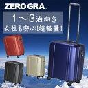 Zer2088mini46