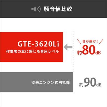 ミナト36V充電式刈払い機GTE-3620Li(リチウムバッテリー+充電器付き)