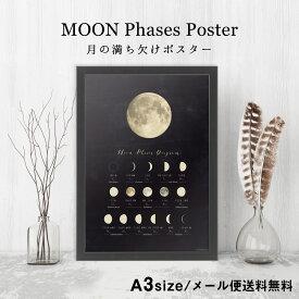 月の満ち欠けポスター A3 アートポスター 天体 神秘的 暦 満月 おしゃれ インテリア 大きい 北欧 ミニマルマップ Zoom背景 テレワーク オンライン