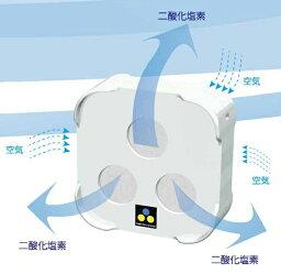 Nanokuro 桌面 (類型地方) [10%],[流感] [諾沃克病毒感染] [關閉學校] [呼吸道合胞病毒] [傳染性腸胃健康和花粉保護 [考試] [雪松] [二氧化氯,[除臭劑] [移動] [防..