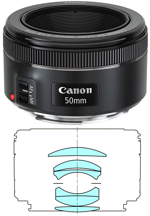 キヤノン EF50mm F1.8 STM『即納〜2営業日後の発送』[軽量なF1.8フルサイズセンサー対応ステッピングモーター搭載単焦点標準レンズ]【RCP】[fs04gm][02P05Nov16]