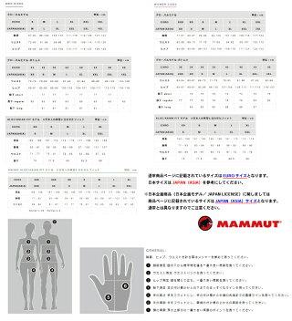 マムートCLIMATERain-SuitsMen1010-26550