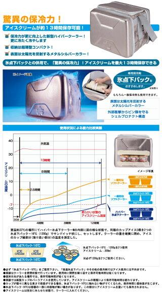 ロゴスクーラーボックスハイパー氷点下クーラーM+倍速凍結氷点下パックM×2個お買い得3点セット
