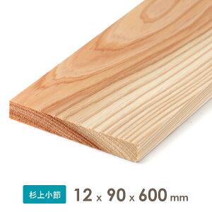 杉乾燥板材 木材 (仕上げ材)12x90x600 厚みx幅x長さ(ミリ)約0.31kg2カットまで無料、3カット目から有料