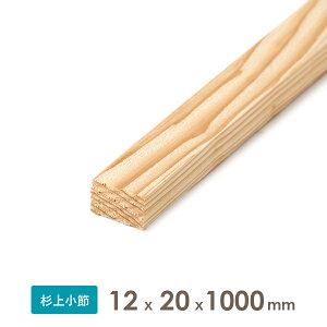 杉板(仕上げ材)