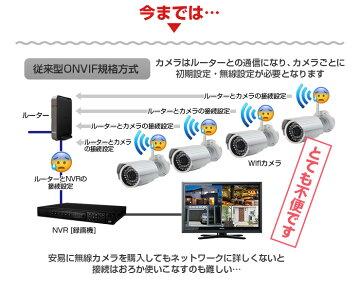[8ch]防犯カメラ[ネット環境無しでも見れる!簡単!設定不要!21インチディスプレイ一体型無線NVR+ワイヤレスIPカメラ5〜8台セット][リピーター機能で通信距離3倍]ワイヤレス屋内・屋外用WiFi無線監視カメラ出先からスマホで監視ネットワークカメラ[130/100万画素]