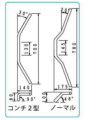 ハリケーンZ900RSハリケーンバーハンドルKITコンチ2型(ブラック)HBK695B