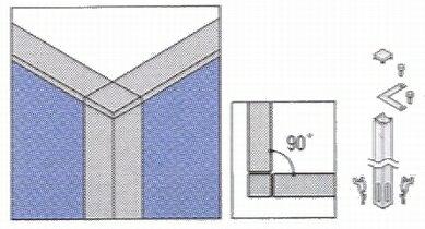 UCHIDA (内田洋行・ウチダ) E3パネルシステムオプション ジョイント・40ミリ厚タイプ Lジョイント H1725ミリ用 5-511-6040【送料無料】