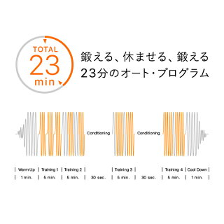 【23分】鍛える、休ませる、鍛える。23分のオート・プログラム