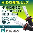 I_hid_hvsv_35w_ms