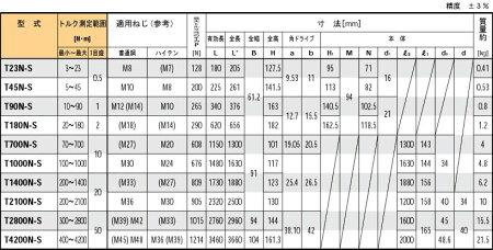 T状ダイヤル形トルクレンチT23N-S東日(TOHNICHI)