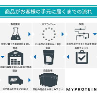 マイプロテイン公式【MyProtein】Impactホエイプロテイン(その他の味)5kg約200食分|プロテインホエイダイエットバルクアップボディーメイクWPCBCAAグルタミンタンパク質たんぱく質【楽天海外直送】