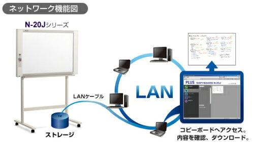 プラスコピーボードW900×H600mmN-20JIカラー/モノクロプリントセット(PLUS/ホワイトボード/印刷機能付/電子黒板/プラスのコピーボード/インクジェットプリンター)