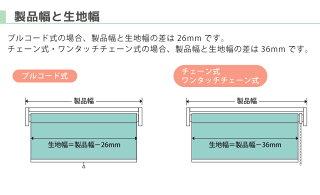 製品幅と生地幅