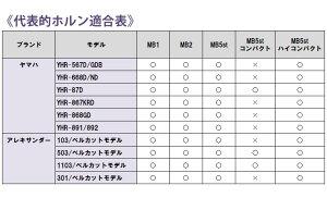 【送料無料】ホルンケースMBマーカスボナMB5stHハイコンパクトホルン(ベルカット)用【ヤマハやアレキ103が収納可能!】