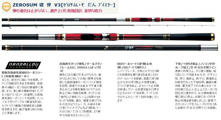 【送料無料】ニッシン ゼロサム磯 弾 V3 1.25号-5005