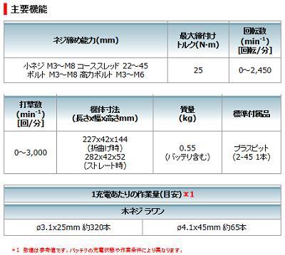 マキタ予備バッテリ付充電式ペンインパクトドライバTD022DSHX【青】TD022DSHXB【黒】TD022DSHXW【白】ペンインパクトドライバー★アルミケース付