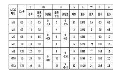 ステンレス/生地フランジソケット(半ねじ)M6×45【バラ売り:3本入り】