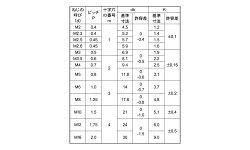 黄銅/生地(+)トラス小ねじM4×20【バラ売り:10本入り】