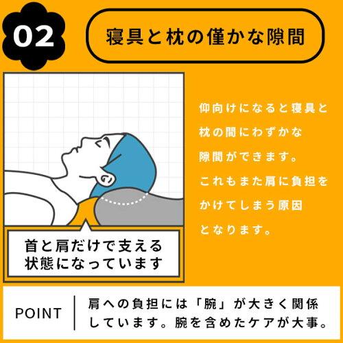 仰向けになると寝具と枕の間にわずかな隙間ができます。これもまた肩に負担をかけてしまう原因となります。