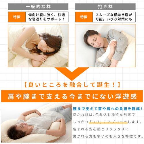 枕と抱き枕の良いところを融合して誕生した抱かれ枕。肩や腕まで支える今までにない浮遊感。
