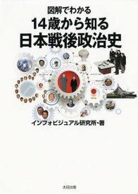 図解でわかる14歳から知る日本戦後政治史[本/雑誌] / インフォビジュアル研究所/著