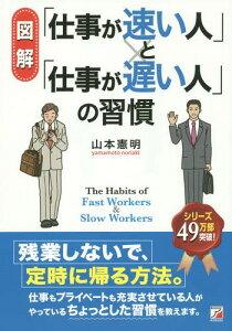 [書籍のメール便同梱は2冊まで]/図解「仕事が速い人」と「仕事が遅い人」の習慣[本/雑誌] / 山本憲明/著