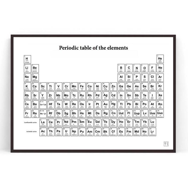 【在庫限り】Wallstuff アートポスター 元素周期表 Periodic Table モノクロ ウォールスタッフ 北欧