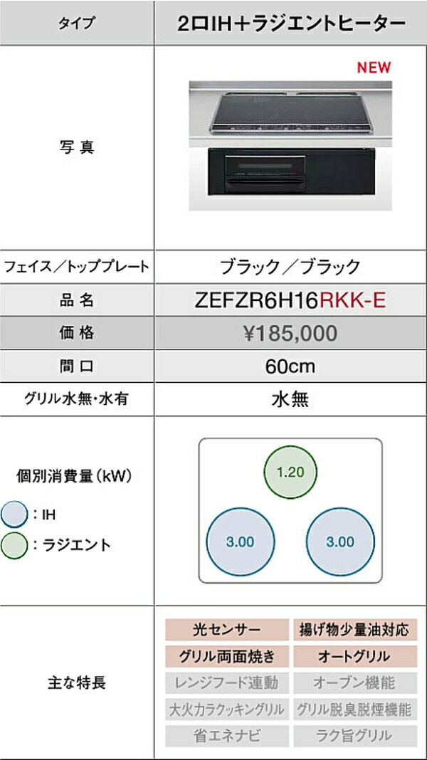 Cleanup IH ビルトインコンロ 間口600mm 2口IH+ラジエントヒーターコンロ(グリル 水無し) ZEFZR6H16RKK-E クリナップ