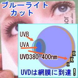 ブルーライトカットパネル14インチパソコン用U4P14(4:3)29cm×23cm(16:9)31cm×20cmU4-100cLU4-400cLU4-6580から選択【スーパーセール割引】