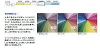 PHILIPSフィリップスLPL443MODX1自動車塗装業者向け高CRIカラーチェック用LEDライトMDLS