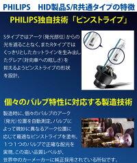 PHILIPSフィリップス42422XGX2JP純正交換HIDバルブ・D4S/D4R共通・6000K/2850lm