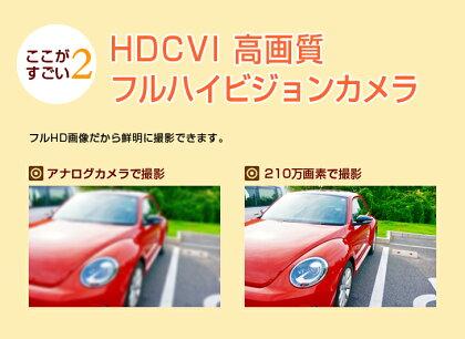 高画質210万画素カメラ1台+大容量HDDレコーダー1台セット(ドーム型、バレット型の最適なカメラを選べます)