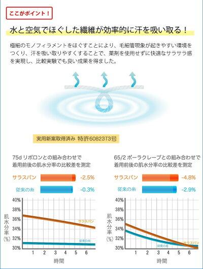 春夏スムースインプラス冷え対策かかと90°ランダムドットレディースソックス/【日本製】/くつした春冷房ゆったりあたたかいレディース/