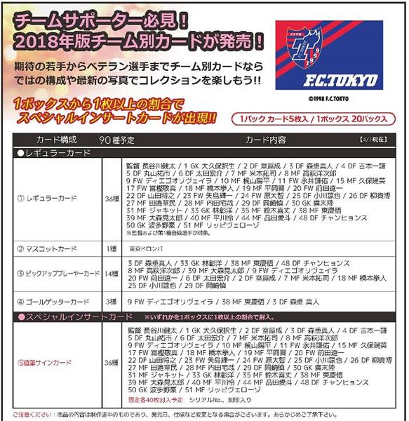 (予約)2018 Jリーグ カード チームエディション・メモラビリア FC東京 BOX(送料無料)(7月21日発売)