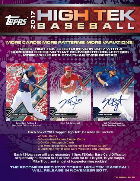 MLB 2017 TOPPS HIGH TEK BASEBALL BOX 11月15日入荷予定