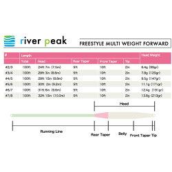 riverpeak(リバーピーク)フリースタイルWF-2/3〜7/8-F【ゆうパケットOK】3