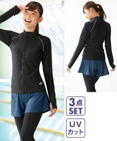 水着 大きいサイズ レディース 長袖 UV フィットネス 3点セット スポーツウェア ネイビードット/ブラック 8L/10L ニッセン nissen