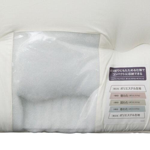 収納しやすい敷布団シングル(ポリエステル2S)ニトリ【玄関先迄納品】