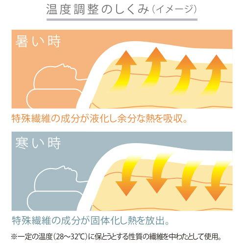 温度調整掛ふとんクイーン(CELLHQ)ニトリ【送料無料・玄関先迄納品】