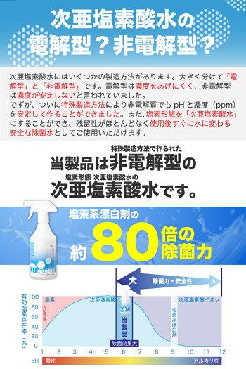 次亜塩素酸水[50ppm]500ml【NOPLAN】除菌消臭カビ花粉ウィルスペットの匂い対策【送料無料】