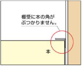 高耐荷重で薄型ダボレール用ステンレス棚受け爪SPF-20型ホワイト塗装【お得!】20個セットメール便送料無料